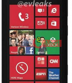 Touch Screen Digitizer For Nokia Lumia 928