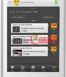 Touch Screen Digitizer For Celkon A15